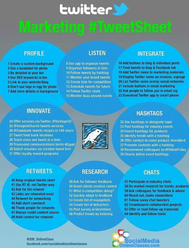 Tweet Sheet Infographic