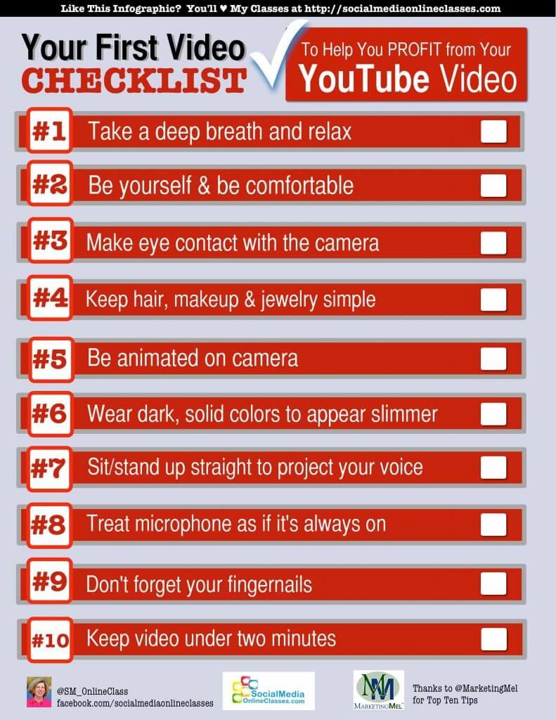 youtube checklist