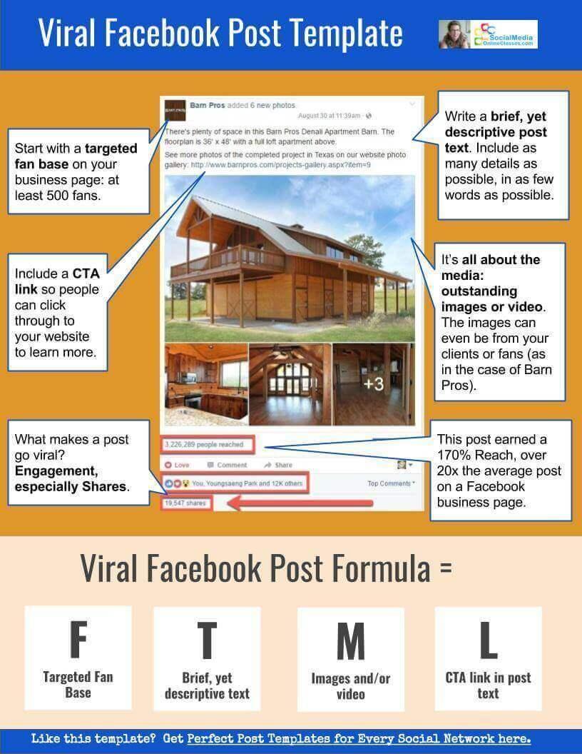 Viral Facebook Post Template Socialmediaonlineclasses