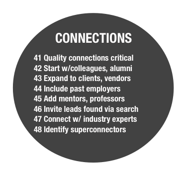 linkedin infographic connections Socialmediaonlineclasses