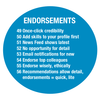 linkedin infographic endorsements Socialmediaonlineclasses