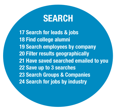 linkedin infographic search Socialmediaonlineclasses