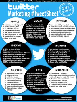 twitter marketing infographic Socialmediaonlineclasses thumbnail